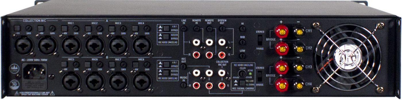 รีวิว DAP-8400 เครื่องควบคุม และจัดการเสียงห้องประชุมอัจฉริยะ By SOUNDVISION ทำงานในระบบดิจิตทัล ด้วยชิบ DSP คุณภาพสูง ค่าแซมพลิงเรต 32kHz