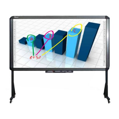 RAZR i-105X กระดานอัจฉริยะ 102 นิ้ว 800x600/1024x768/1280x1024 Pixel เป็นจอรับภาพโปรเจคเตอร์ติดตั้งได้ทั้งแบบแขวนผนัง และวางบนขาตั้ง พร้อมล้อเลื่อน i-Board