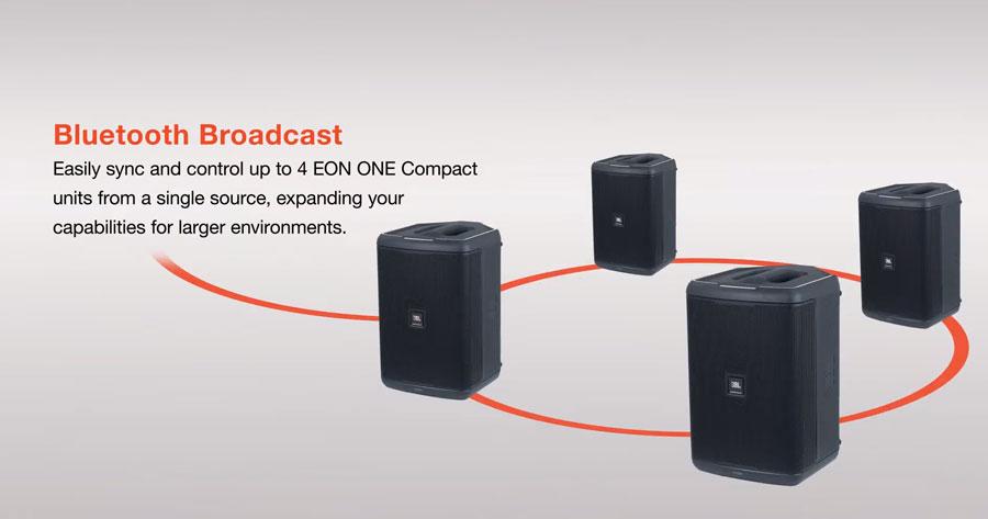 EON ONE COMPACT ลิงค์ 4 ใบ
