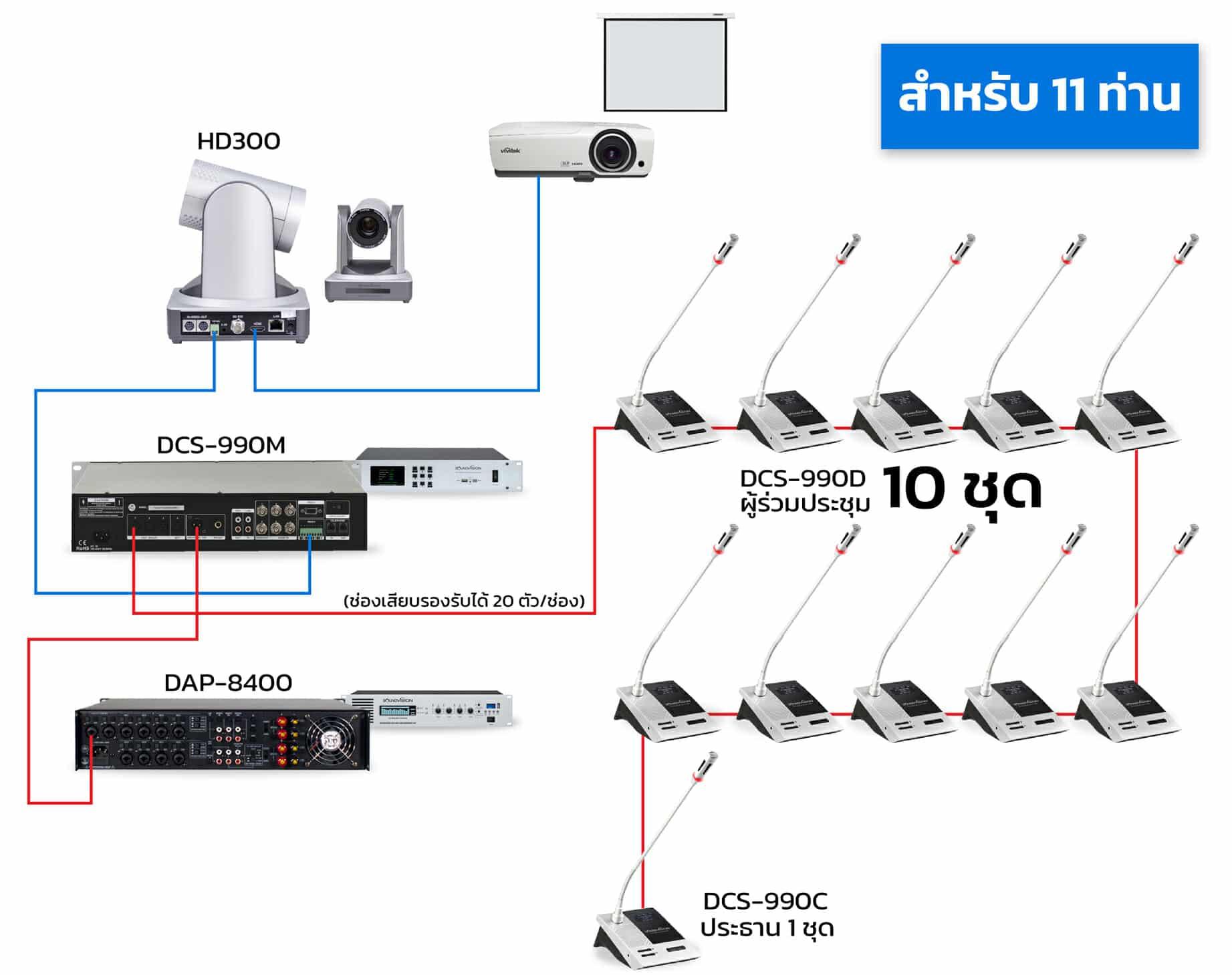 SOUNDVISION DCS-990