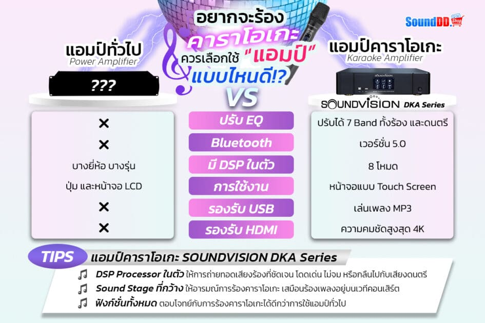 How To Choose Amp VS Karaoker Amp Compare 1200x800