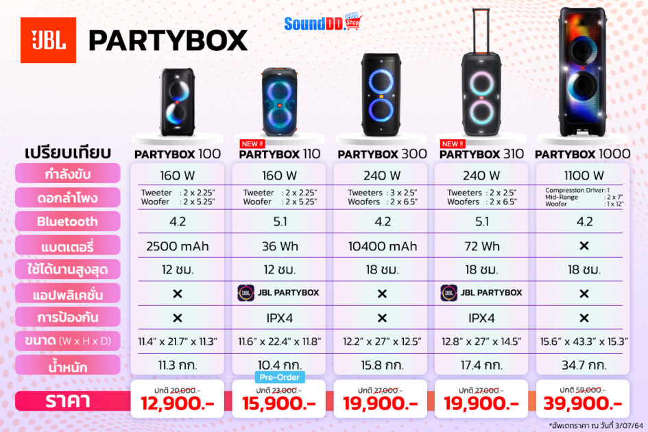 JBL-PARTYBOX-Compare-1200x800-1