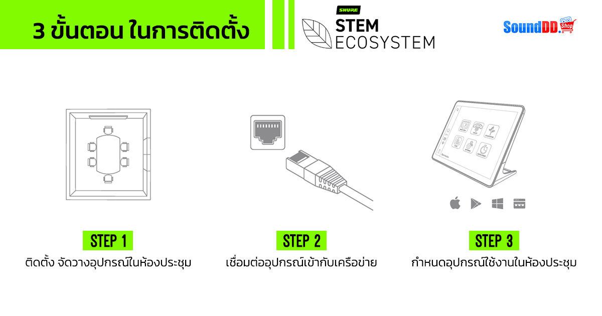 SHURE-STEM-ECOSYSTEM-3-STEP-SETUP